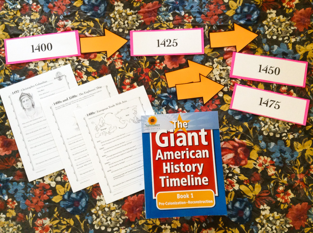 American History Timeline - a hands-on approach to US History for kids.