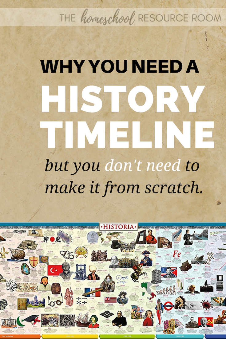 3 reasons you need a homeschool history timeline. PLUS alternatives to making your own timeline from scratch.