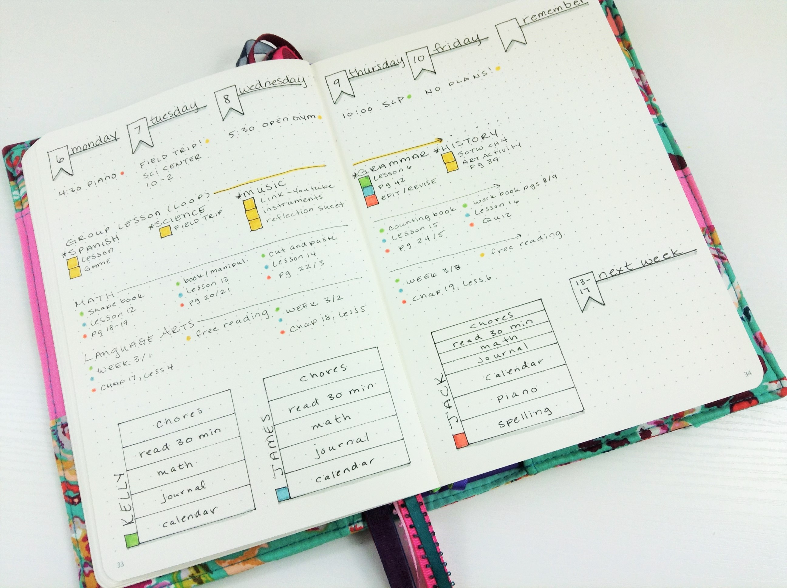 Homeschool Bullet Journal (3)