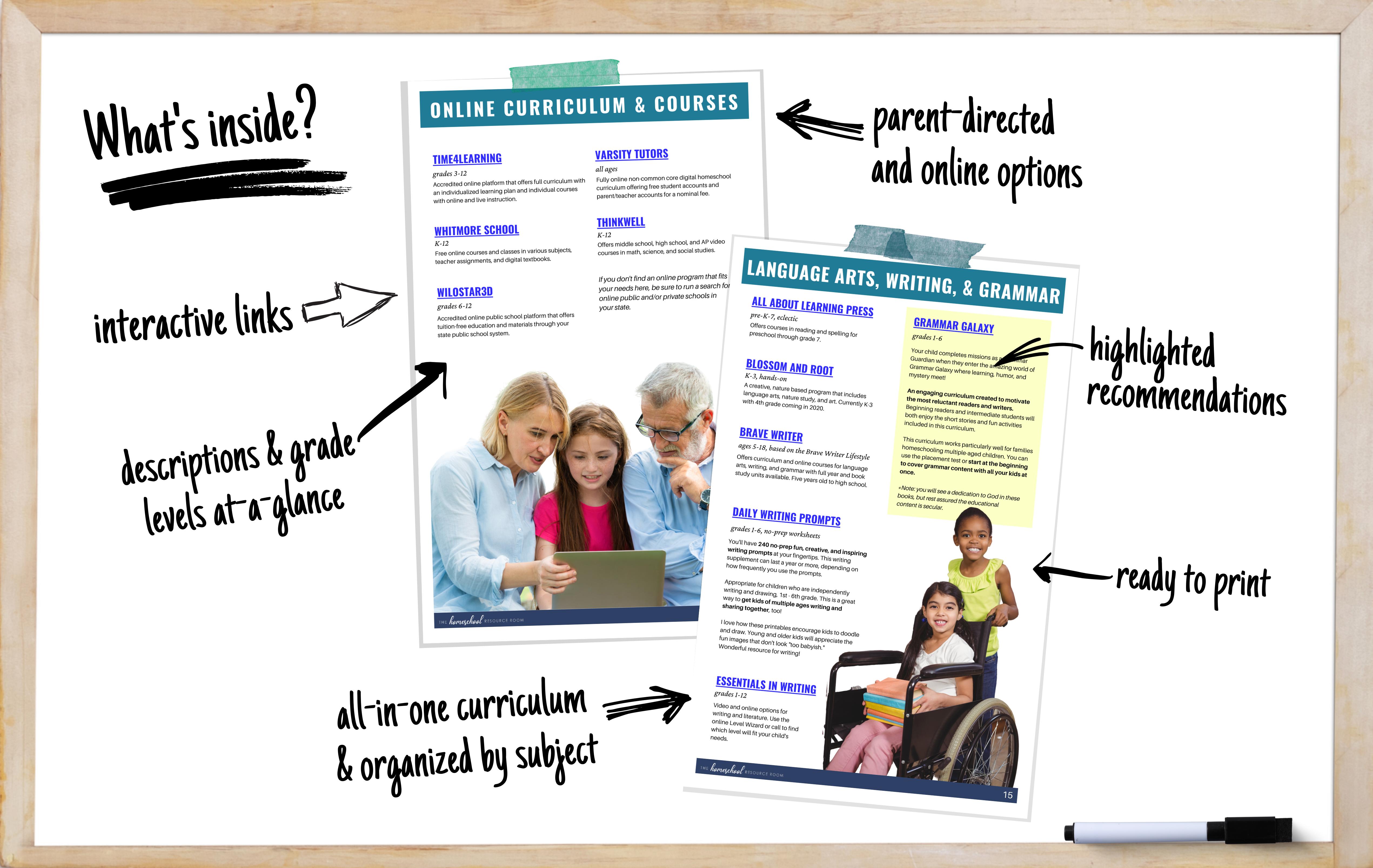 Homeschool Curriculum Guide_View Inside