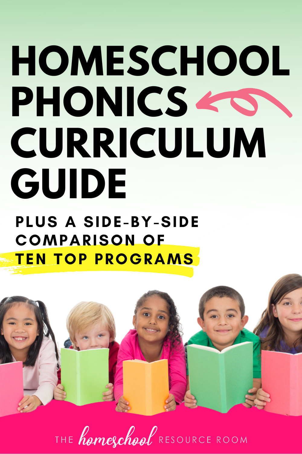 Homeschool Phonics Curriculum Guide! Plus ten of the top learn-to-read programs compared side-by-side!